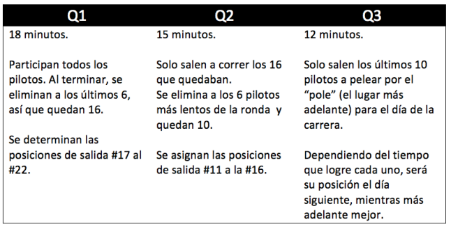 etapas calificacion.png