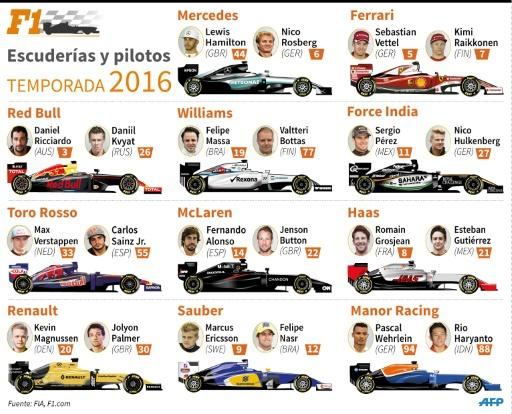 Pilotos-F1-2016 completo.jpg